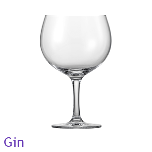 ADIT Product Category Gin Glasses No Pointer