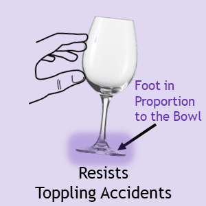 Schott ZWIESEL Glasses Designed To Resist Toppling Accidents